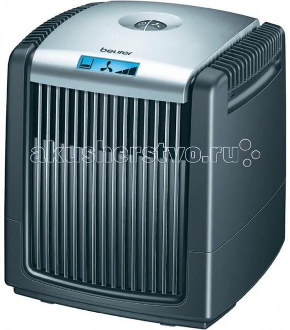 Beurer Воздухоочиститель LW110Воздухоочиститель LW110Воздухоочиститель LW110 с водяной завесой - это увлажнение и очищение воздуха в одном приборе. Саморегулирующееся увлажнение воздуха в помещении за счет холодного испарения. Особо гигиеничный способ очищения и увлажнения без использования фильтров. Естественным фильтром служит вода - устраняет пыль, цветочную пыльцу, шерсть животных и запахи. Оснащен индикатором уровня наполнения водой.  Особенности: Увлажнение и очищение воздуха в одном приборе Увлажнение воздуха в помещении за счет холодного испарения Очищение воздуха без использования фильтра: устраняет пыль, цветочную пыльцу, шерсть животных и запахи 3 - режима мощности вентилятора С индикатором уровня наполнения водой Автоматическое отключение, если в емкости заканчивается жидкость ЖК-дисплей с голубой подсветкой Не требует особого ухода, легко разбирается и подходит для мытья в посудомоечной машине Производительность увлажнения до 36 м2 (в зависимости от условий помещения) Площадь увлажняющих дисков - 2.3 м2 Уровень шума работы 3 режимов - 43.8 / 47.8 / 53.0 дБА Невероятно низкое потребление тока - 38 Вт В комплект входит добавка «LW110fresh» объемом 0.2 л для стерилизации и стимулирования испарения В комплект входит очищающее средство «LW110antical» для очищения накипи с увлажняющих дисков Объем емкости для воды: ок. 7.25 л   Производитель:Beurer GmbH , Германия<br>