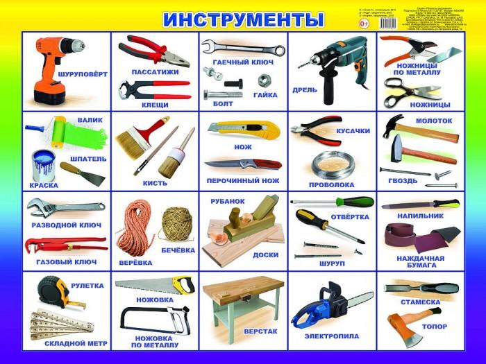 Обучающие плакаты Алфея Плакат Инструменты  обучающие плакаты алфея плакат инструменты