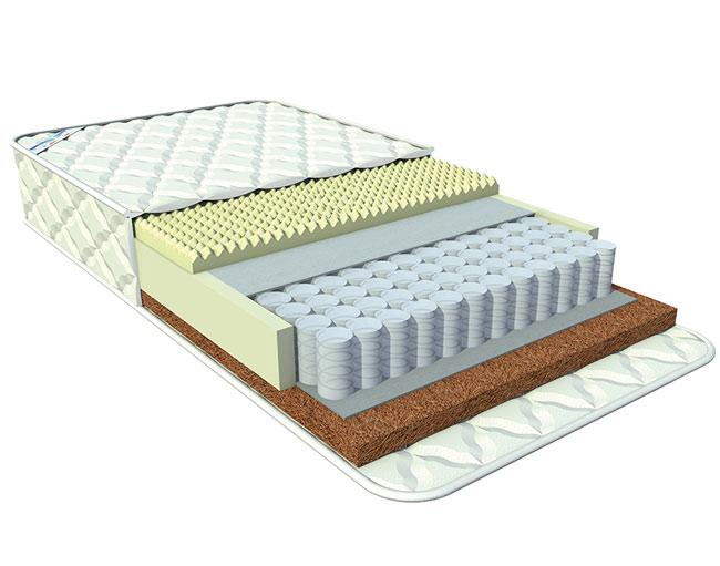Матрас Афалина Анатомик Relax Mintfresh 120х60Анатомик Relax Mintfresh 120х60Великолепный, экологически чистый матрас Анатомик relax mintfresh для новорожденных со spa – эффектом. Высокотехнологичный трикотажный жаккард с технологией microcapsuletech, в основе которой находятся микрокапсулы внедренные в волокна ткани , выделяющие полезные для здоровья микрочастицы. Формула «зима/лето».  Отличительной особенностью mintfresh являются микрокапсулы мяты перечной.  Арома капсулы с приятным запахом внедрены в волокна ткани и действуют только во время сна от тепла ребёнка. Приятный запах, излучаемый матрасом, положительно влияет на нервную систему, устраняя излишнюю возбудимость и снимая стресс. Естественный природный состав обладает антисептическими и антибактериальными свойствами. Дышащая структура ткани обеспечивает непревзойдённый комфорт во время сна. Не аллергенен, не раздражает кожу и повышает иммунитет. Безопасен для младенцев,   Трикотажный жаккард состоит из нескольких слоёв, соединенных по технологии глубокой стёжки и обладает высочайшим комфортом. Различная жесткость сторон – позволяет более комфортно поддерживать правильное положение тела ребёнка в зависимости от его возраста. Особое отличие этой модели матраса заключается в использовании особой латексной пены имеющей рельефную поверхность. За счёт чего достигается массажно-релаксирующий эффект. Ведь постоянно спать на жёсткой поверхности педиатры не рекомендуют, т.к. такая поверхность не даёт расслабляться мышцам.   Сторона а «tonic». Жёсткая поверхность - отлично подходит новорожденным малышам. Рекомендуется применять от рождения. 100% натуральный и природный кокосовый наполнитель не вызывает аллергию, а твердая основа не даст изгибаться позвоночнику. Превосходное качество латексной пропитки придает наполнителю эластичность и долгий срок службы. Хорошо вентилируется. Антибактериален.  Независимый пружинный блок puntoflex comfort c плотностью 256 пружин на кв.м., где каждая пружина изолирована друг от друга и