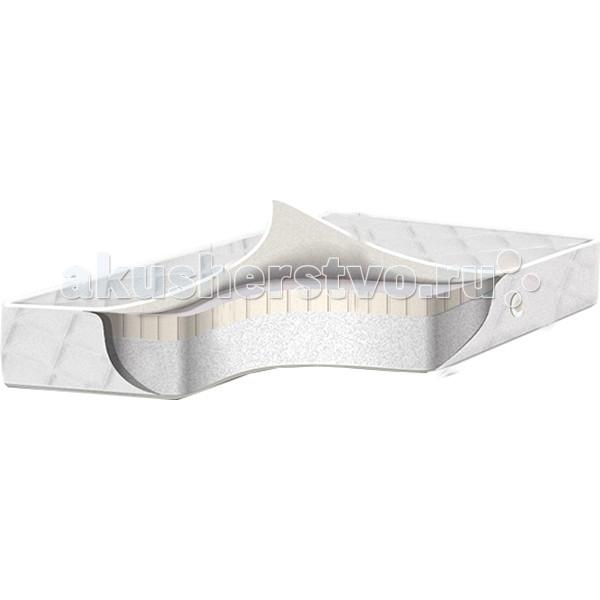 Матрас Babysleep Ottimo Latex 160x80Ottimo Latex 160x80Детский матрас BabySleep Ottimo Latex — инновационный итальянский продукт, в основе которого лежит блок Natural form, полученный путем вспенивания высокоплотного материала, очищенного водой. Детский матрас отличается от других моделей серии Ottimo наличием слоя бельгийского латекса, полученного из вспененного молока каучукового дерева.   Чехол матраса изготовлен из высококачественного хлопкового жаккарда с высокой плотностью плетения нити фабрики Stellini Textail Group (Италия). Ткань очень прочная, имеет гипоаллергенную и антистатическую пропитку.   Основа матраса – блок Natural form, он получен путем вспенивания материала высокой плотности и очистки не химическими реагентами, загрязняющими природу, а только водой. В результате такой обработки материал очищается, приобретая специфическую пористую внутреннюю структуру, а вместе с ней - идеальную воздухопроводимость и гигиеничность. Natural form - это упругий гипоаллергенный материал нового поколения, не впитывающий запахи.  Латекс фабрики Latexco (Бельгия) - природный пористый материал, производимый из вспененного сока каучукового дерева гевеи. В результате специальной обработки латекс приобретает микропористую структуру, подобную строению пчелиных сот, с заполненными воздухом ячейками. Благодаря высокой эластичности латекс идеально адаптируется к форме тела во время сна. В отличие от искусственного продукта, натуральный латекс обеспечивает абсолютную внутреннюю вентиляцию и поддержание стабильного температурного режима. Уникальные органические свойства натурального латекса исключают появление в нем пылевых клещей. Натуральный латекс не вызывает аллергических реакций и не способствует развитию астмы.   Необходимый уровень вентиляции в матрасе обеспечивают итальянские аэраторы (вентиляционные воздушные отверстия). Аэраторы способствуют комфортному сну ребенка и увеличивают долговечность матраса.   Данный матрас отличает оригинальная, компактная упаковка – вакуумн