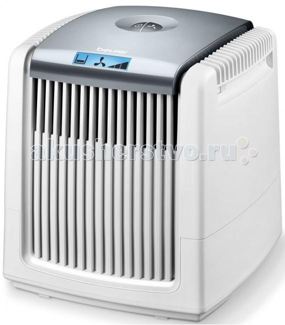 Увлажнители и очистители воздуха Beurer Воздухоочиститель LW110 увлажнители и очистители воздуха air doctor блокатор вирусов портативный