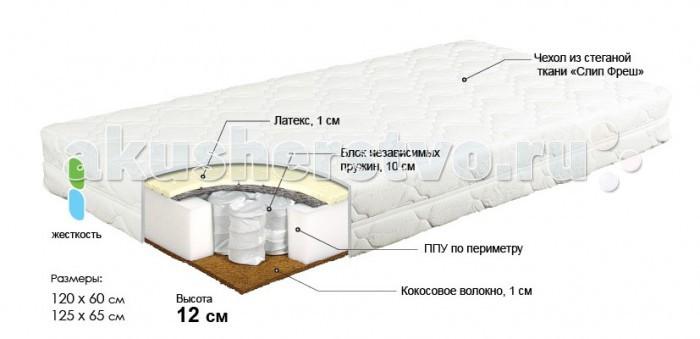 Матрас Bombus Торопыжка 120х60х12