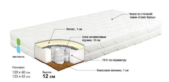 Матрас Bombus Торопыжка 125х65х12