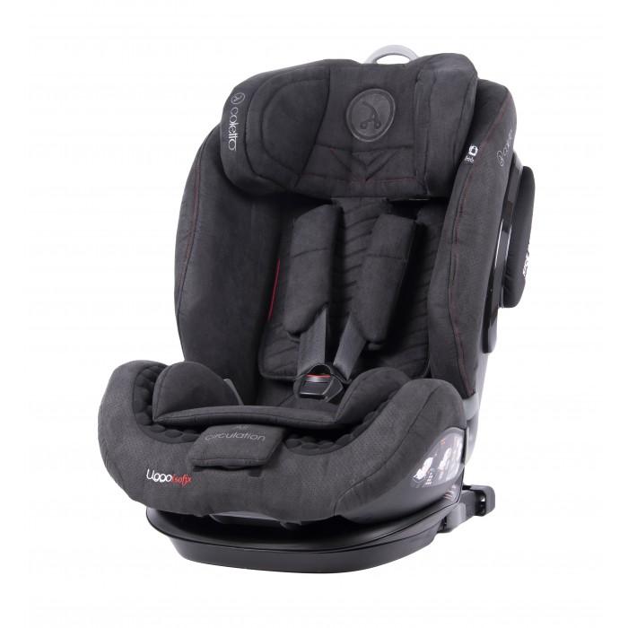 Автокресло Nania Beline SP Colors c защитой спинки сидения Russia Автомалыш
