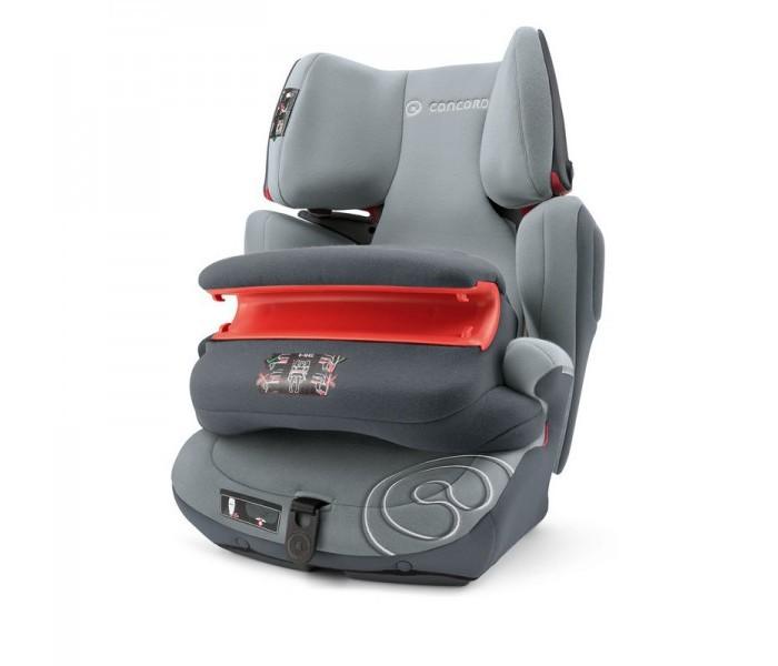 Автокресло Concord Transformer ProTransformer ProДетское автокресло Concord Transformer Pro  создано на базе автокресла Concord Transformer T и снабжено столиком безопасности для детей группы 1 (от 9 кг.)  Использование столика безопасности позволяет отказаться от использования внутренних ремней автокресла. Ребенок до 3-4 лет фиксируется в автокресле при помощи столика безопасности и встроенного штатного ремня автомобиля, благодаря такому варианту установки снижается нагрузка на шейный отдел позвоночника ребенка при фронтальном ударе.  Все регулировки в автокресле происходят в полуавтоматическом режиме благодаря уникальной пневматической системе Variosize. Кресло простым нажатием кнопки увеличивается за счет увеличения высоты спинки и расширению боковых ребер.  Оснащено системой крепления Isofix  Размеры кресла: 45 x 45 x 63-82 см<br>