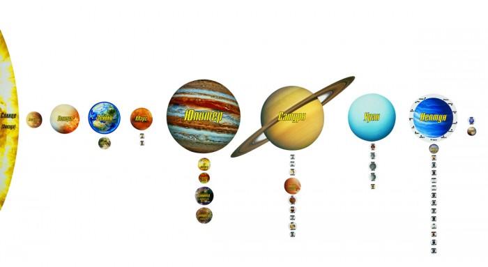 Атласы и карты Геомагнит Магнитный пазл Солнечная система 47 элементов раннее развитие геомагнит магнитный пазл европа 44 элемента