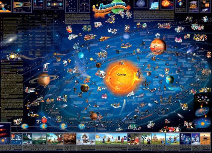 Развитие и школа , Атласы и карты Геоцентр Карта солнечной системы настенная 130 см арт: 121115 -  Атласы и карты