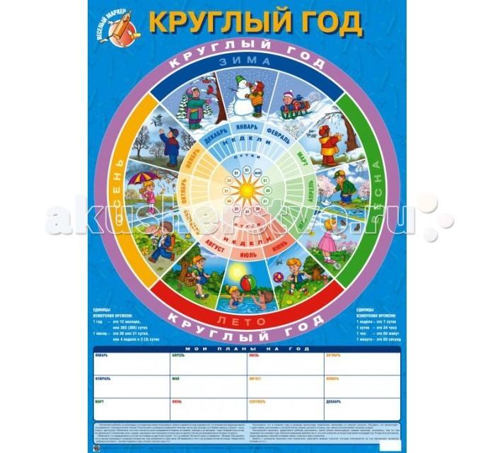 Обучающие плакаты Маленький гений Плакат Круглый год обучающие плакаты алфея плакат азбука и счет на магнитах