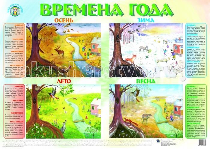 Обучающие плакаты Маленький гений Плакат Времена года обучающие мультфильмы для детей где