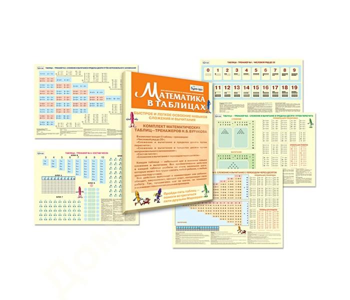 Обучающие плакаты Маленький гений Плакат Методический набор Математика в таблицах обучающие плакаты алфея плакат азбука и счет на магнитах