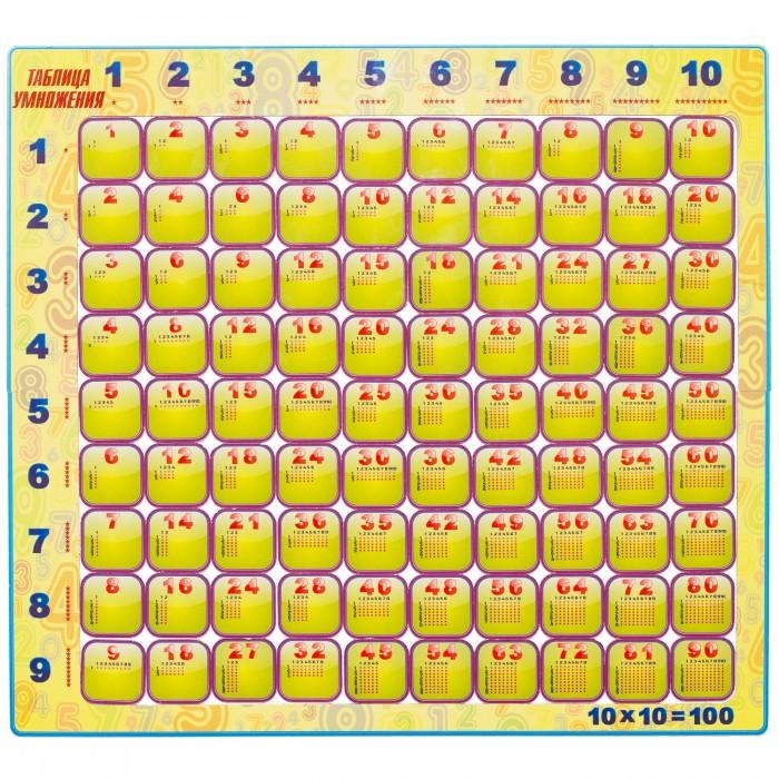 Атласы и карты Геомагнит Магнитный пазл Таблица умножения 101 элемент decoretto таблица умножения принцессы ld 1007
