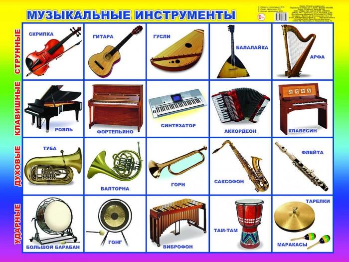 Обучающие плакаты Алфея Плакат Музыкальные инструменты инструменты