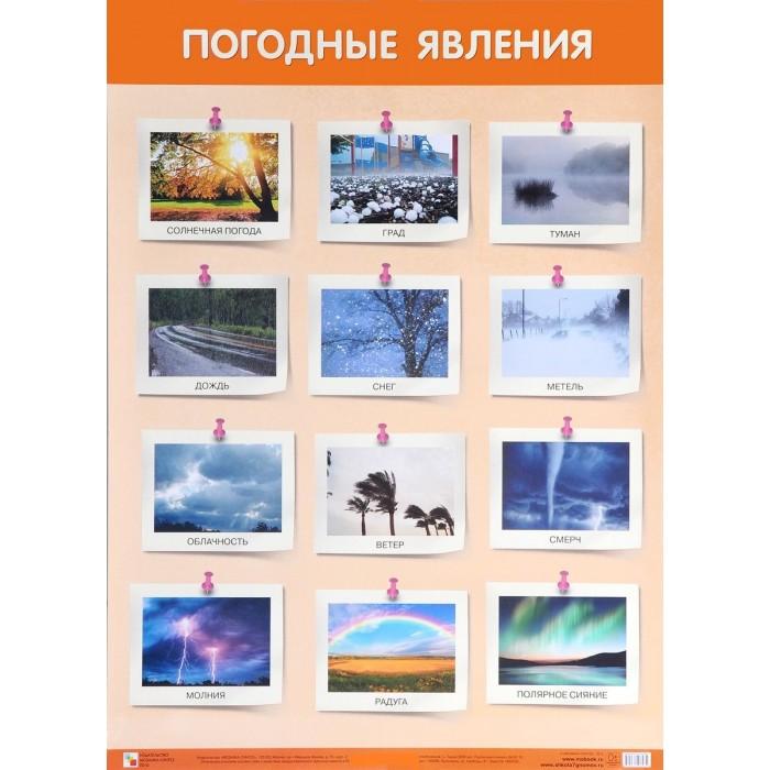 Обучающие плакаты Мозаика-Синтез Плакат Погодные явления обучающие плакаты алфея плакат азбука и счет на магнитах