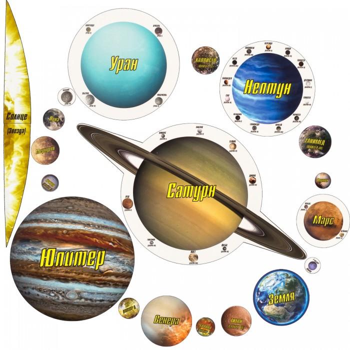 Атласы и карты Геомагнит Магнитный пазл/игровой набор Солнечная система (версия Light) раннее развитие геомагнит магнитный пазл европа 44 элемента