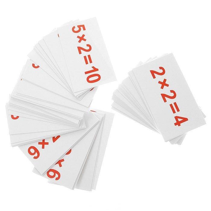 Раннее развитие Вундеркинд с пелёнок Обучающие мини-карточки Умножение 75 шт. раннее развитие вундеркинд с пелёнок обучающие карточки породы собак 20 шт