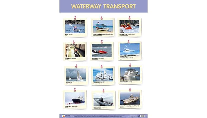 Обучающие плакаты Мозаика-Синтез Обучающий плакат WATERWAY TRANSPORT Водный транспорт