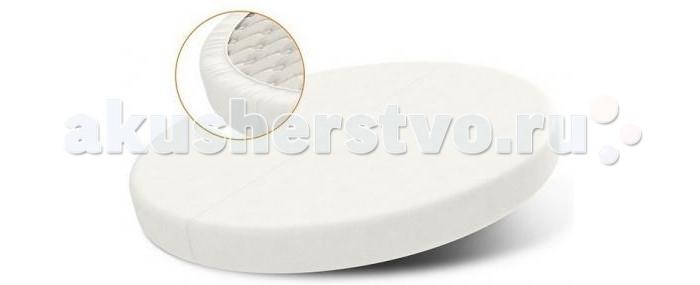 Наматрасники Sweet Baby Наматрасник непромокаемый круглый на резинке Incerato Circle 75 см