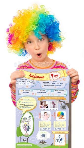 Фотоальбомы и рамки Cuten Clever Плакат А2 к Дню Рождения Мой Год универсальный cute n clever плакат а2 для девочек мой первый год