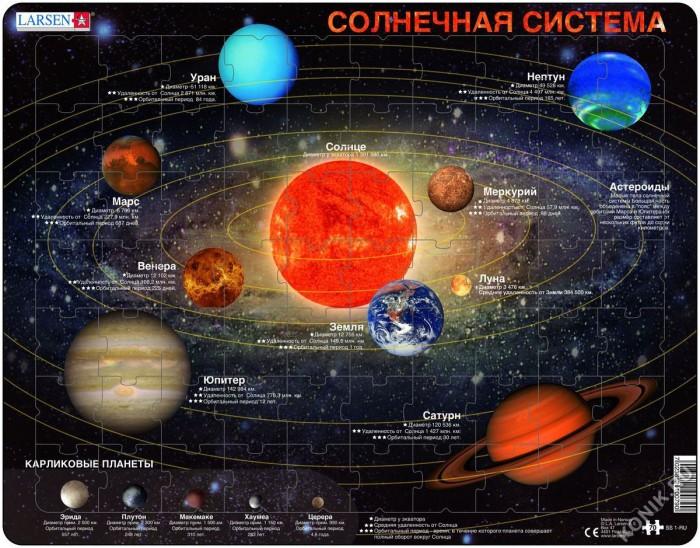 Купить Пазлы, Larsen Пазл Солнечная система SS1