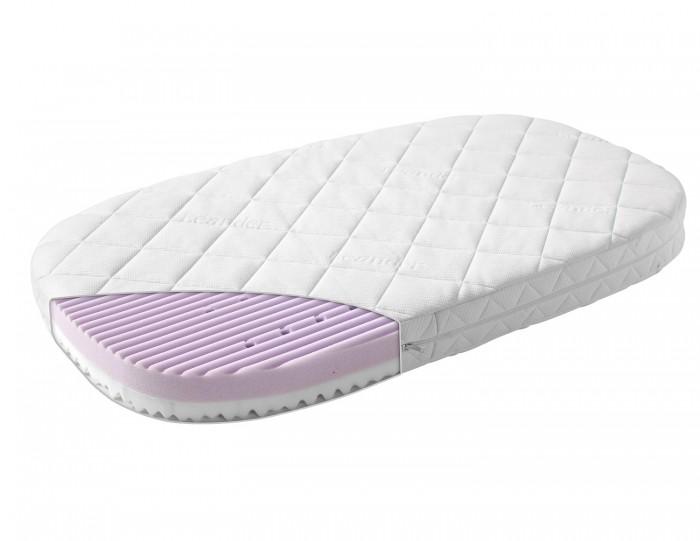 Купить Матрасы, Матрас Leander Comfort+7 66х116 см