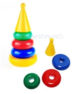 Развивающие игрушки СВСД Пирамидка-качалка Круг Конус развивающие игрушки свсд пирамидка лисичка