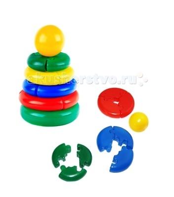 Развивающие игрушки СВСД Пирамидка Логика мини Шар развивающие игрушки свсд пирамидка лисичка