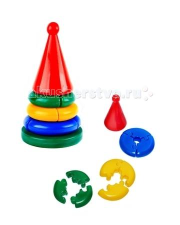 Развивающие игрушки СВСД Пирамидка Логика кроха Конус свсд пирамидка качалка квадрат конус