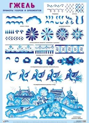 Раннее развитие Мозаика-Синтез Обучающий плакат Гжель Примеры узоров и орнаментов мандалы 36 шаблонов 108 узоров и орнаментов для рисования