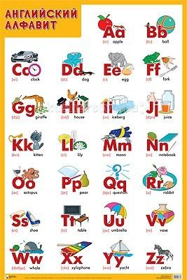 Обучающие плакаты Мозаика-Синтез Обучающий плакат Английский алфавит