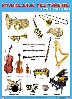 Обучающие плакаты Мозаика-Синтез Обучающий плакат Музыкальные инструменты эстрадно-симфонического оркестра инструменты