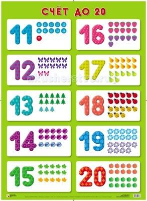 Обучающие плакаты Мозаика-Синтез Обучающий плакат Счет до 20
