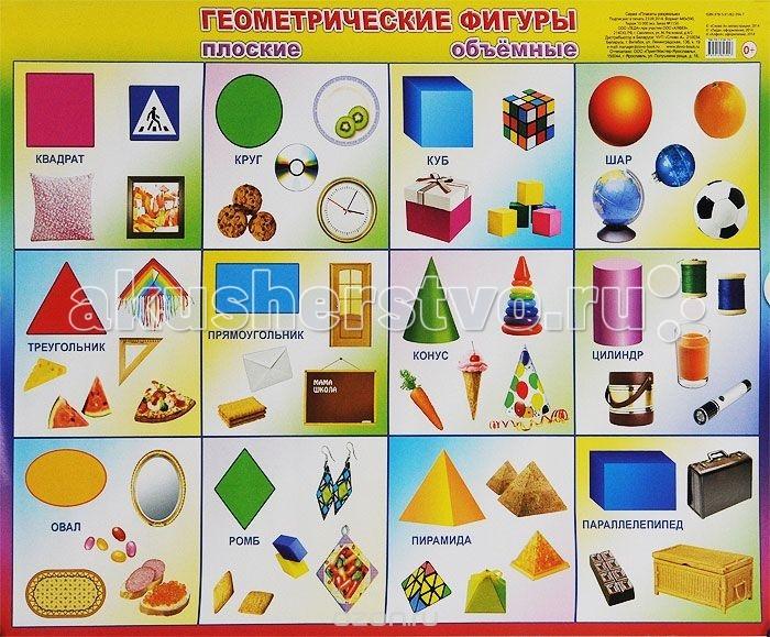 Обучающие плакаты Алфея Плакат Геометрические фигуры обучающие плакаты алфея плакат правила дорожного движения для детей