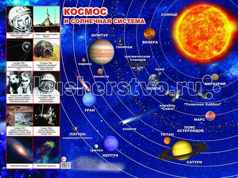 Обучающие плакаты Алфея Плакат Космос и Солнечная система обучающие плакаты алфея плакат природные явления