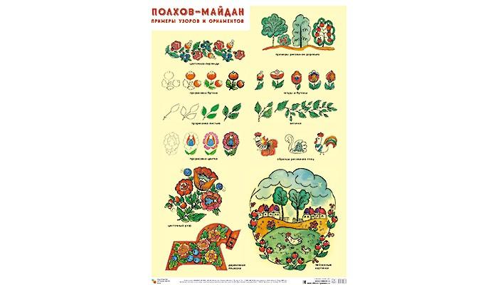 Обучающие плакаты Мозаика-Синтез ПЛ Полхов-майдан Примеры узоров и орнаментов мандалы 36 шаблонов 108 узоров и орнаментов для рисования