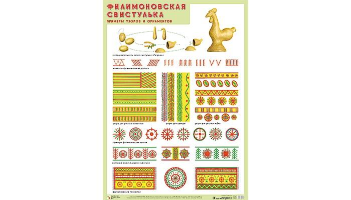 Обучающие плакаты Мозаика-Синтез ПЛ Филимоновская свистулька Примеры узоров и орнаметов mapacha свистулька жирафик