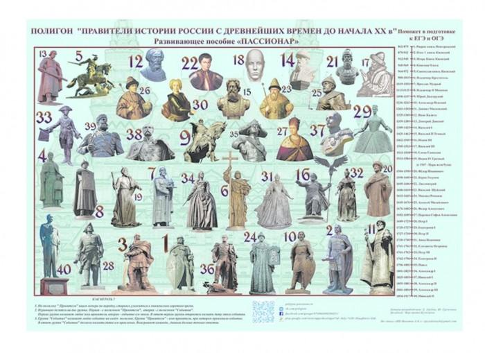 Ступеньки творчества Комплект плакатов №5 от семьи Никитиных от 10 лет История