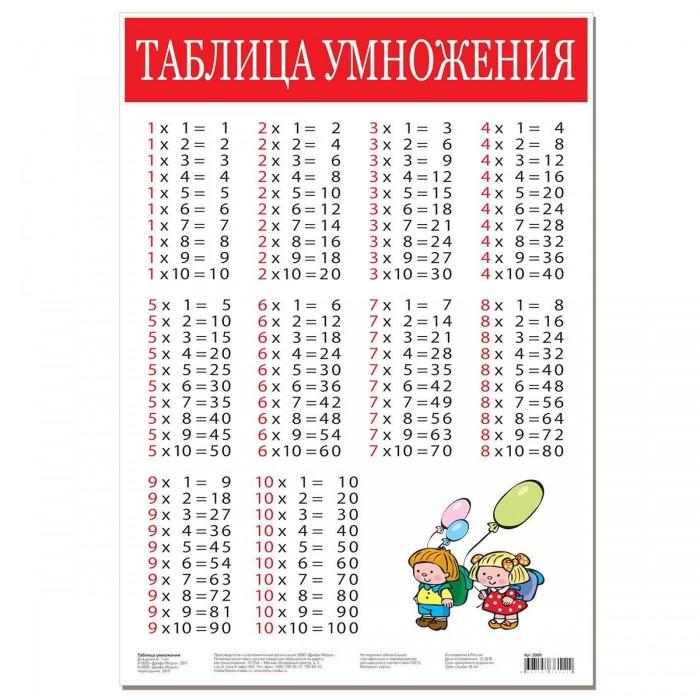 цена на Обучающие плакаты Дрофа Обучающий плакат Таблица умножения