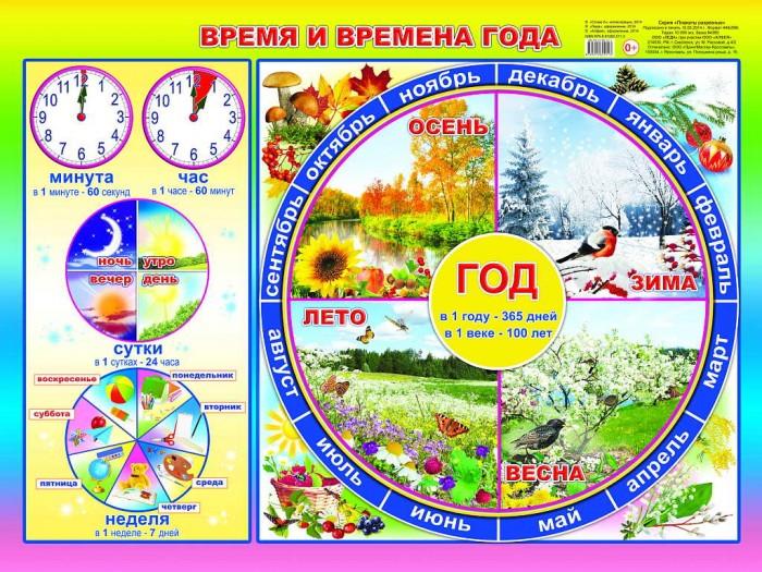 Обучающие плакаты Алфея Плакат Время и времена года обучающие плакаты алфея плакат азбука и счет на магнитах