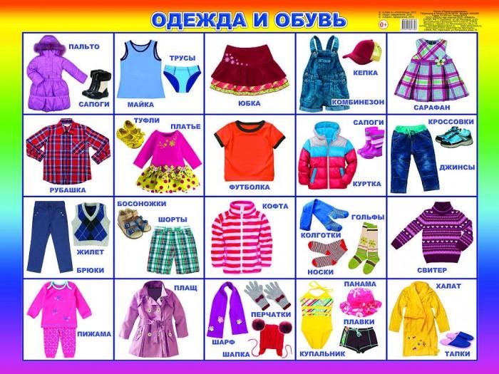 Обучающие плакаты Алфея Плакат Одежда и обувь