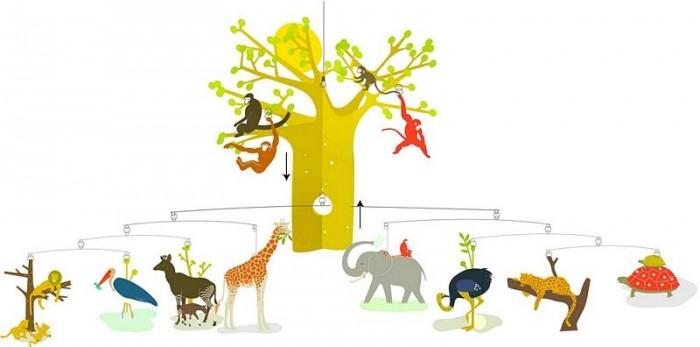 Аксессуары для детской комнаты Djeco Мобиль Африканская Саванна, Аксессуары для детской комнаты - артикул:86277