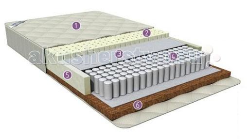 Матрас Афалина Анатомик Lux 120х60Анатомик Lux 120х60Матрас Афалина АНАТОМИК « LUX » - это матрас высочайшего класса на основе независимого пружинного блока PUNKTOFLEX STANDART 256 пружин на кв.м. - сочетает лучшие характеристики, экологичность, долгий срок службы.  Матрас позволяет удерживать тело в анатомически правильном положении. Цельносшивная технология производства на специализированном оборудовании исключает деформацию и потерю свойств. Матрас специально разработан с учетом анатомических особенностей малыша. Рекомендуется к использованию с первых дней жизни с целью правильного формирования костной системы и позвоночника.  Состав: 100 % хлопковый стеганый жаккард, натуральная латексная пена, кокос латексированный, независимый пружинный блок PUNKTOFLEX STANDART, защитный экран, нетканый объемный материал.  Жаккард стеганый 100 % хлопок натуральный материал высшего качества, обеспечивающий прекрасный воздухообмен, комфорт и долгую службу, хорошо держит форму и устойчив к износу. Материал дышит, обладает гипоаллергенными и гигроскопичными свойствами.  Модель различной жесткости сторон. Более мягкая сторона «ЗИМА» сохраняет тепло и гарантирует исключительное ощущение комфорта в холодное время года. Более жесткая сторона «ЛЕТО» создает условия для лучшего воздухообмена.  СТОРОНА А - Кокос латексированный натуральный наполнитель из волокон кокосового ореха. Прочный и долговечный материал. Хорошо вентилируется, не впитывает влагу и запахи. Антибактериальный. Д ает возможность сделать матрас очень жестким по его ширине и, одновременно, очень эластичным по его длине. Это позволяет добиться того, что матрас прогибается только вдоль контура лежащего на нем человека, не допуская поперечного проваливания или эффекта «гамака».  Независимый пружинный блок PUNKTOFLEX STANDART Основное преимущество данного блока - каждая пружина находится в отдельном чехольчике, а не жестко соединена с соседней. Это исключает колебания конструкции, и благодаря воздействию каждой пружины на те