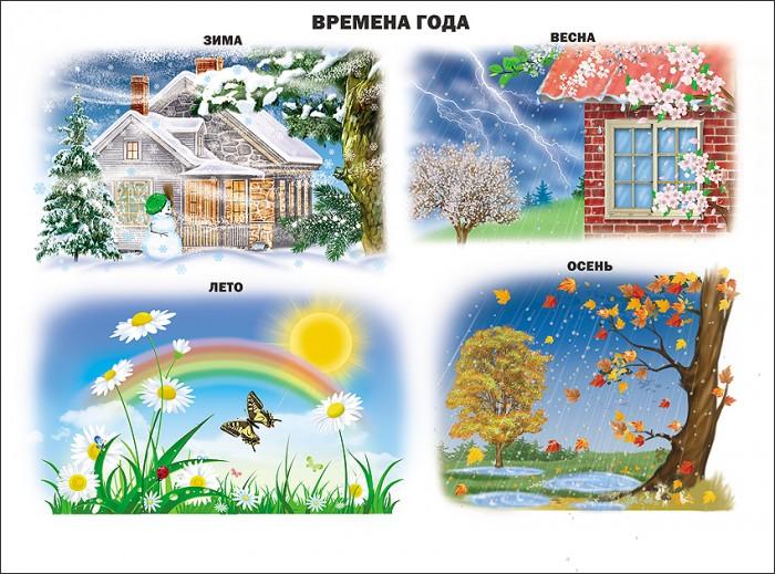 цена на Обучающие плакаты Проф-Пресс Плакат Времена года 978-5-378-03182-5