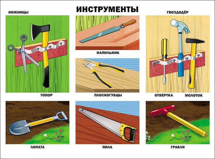 цена на Обучающие плакаты Проф-Пресс Плакат Инструменты 978-5-378-17354-9