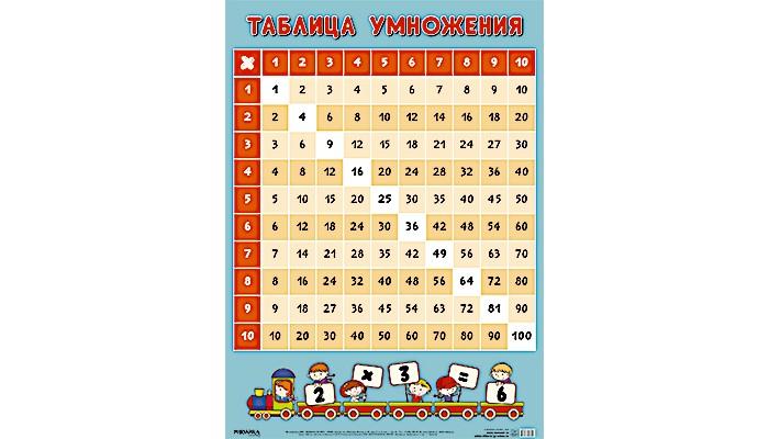 Обучающие плакаты Мозаика-Синтез Развивающие плакаты. Таблица умножения
