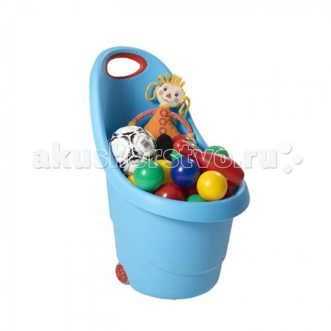 Ящики для игрушек Keter Корзина для игрушек