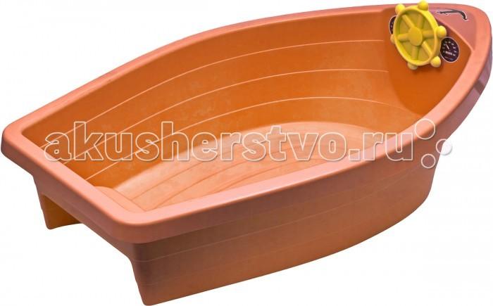 Песочницы Palplay (Marian Plast) Песочница-бассейн Лодочка пластик marian plast бассейн песочница собачка с крышкой