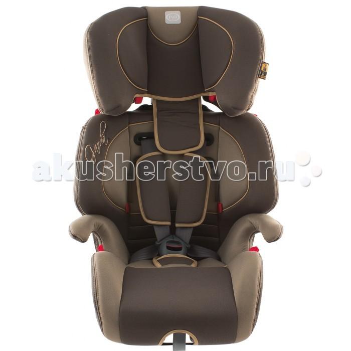 Автокресло Pali GardaGardaАвтокресло Pali Garda  оснащено 5-точечными ремнями безопасности с центральным замком, регулируемой по высоте в 2 разных местах. Покрыто обивкой из не скользящего материала.   Технология боковой защиты от ударов обеспечит лучшую защиту в случае бокового удара в голову, спину или таз.  Крепление ремней безопасности позволяет размещать плечевой ремень так как оптимально подходит на всех этапах его роста  ВНИМАНИЕ: Рекомендуется устанавливать сиденье в сторону направления движения.  Размер сиденья 46x46x75<br>