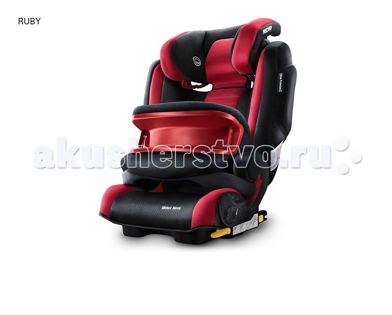 Группа 1-2-3 (от 9 до 36 кг) Recaro Monza Nova IS Seatfix