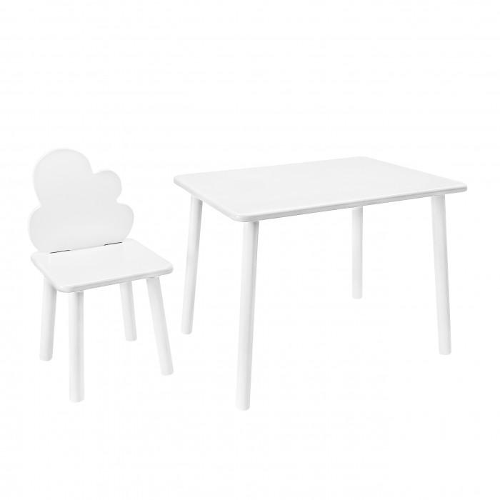 РусЭкоМебель Набор детской мебели Eco Cloud2Детские столы и стулья<br>Русэкомебель Набор детской мебели Eco Cloud2  Данный набор был с любовью разработан дизайнерами на производстве для Ваших замечательных деток.  Учтено все: Качество (у нас всегда на высоте) Устойчивость Надежность Экологичность  Безопасность Удобство сборки Особенности: Набор выполнен из высококачественного МДФ и покрыт безопасной матовой эмалью.  Стол 70х50 высота 52 см. Стульчик 31х31 высота от пола до сидения 32 см. Комплект поставляется в разобранном виде.