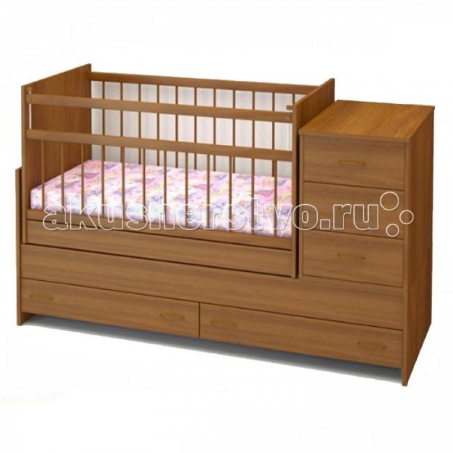 Кроватка-трансформер Бэби Бум Варвара поперечный маятникВарвара поперечный маятникКроватка-трансформер Бэби Бум Варвара поперечный маятник - удобная и экономичная кровать-тансформер, предназначена для детей от 0 до 10 лет.   Когда Ваш малыш немного подрастет, кровать легко превратится в диван-кровать. Сняв боковые ограждения и тумбу-комод, Вы получаете полноценную кровать для подростка с размером спального места 170х60 см.   тумба комод из 3-х выдвижных ящиков; комод можно установить как справа, так и слева от кровати  маятниковый механизм качания;  опускаемое боковое ограждение (откидная планка);  предусмотрены полимерные накладки на перекладины («грызунки»);  2 уровня спального места;  для хранения детских принадлежностей внизу есть два выдвижных ящика.  материалы: ЛДСП с надежной кромкой из ПВХ и АБС;  подматрасник и боковые решетки – массив дерева;  Габаритные размеры 173х65х99 см.  Размеры спального места 120-170х60 см.<br>